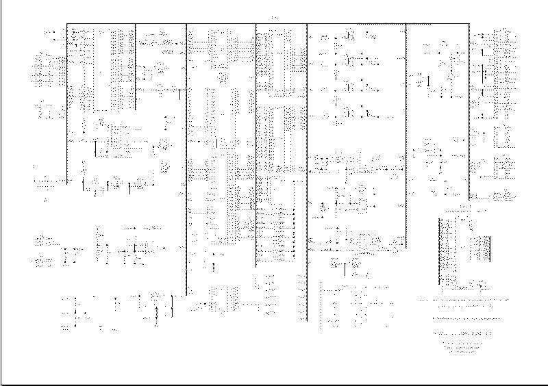 Принципиальная схема блока процессора РЮИБ5.106.820